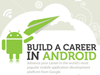 Best Android Training Center in Chennai